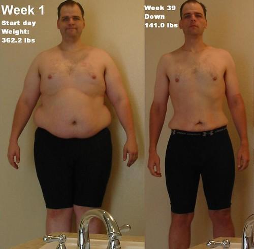 Диета для толстых как быстро похудеть