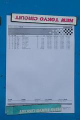 20180429CC2_offshot-133 (Azuma303) Tags: ccbync30 2018 20180428 cc2 challengecup challengecupround2 newtokyocircuit ntc offshot チャレンジカップ チャレンジカップ第2戦