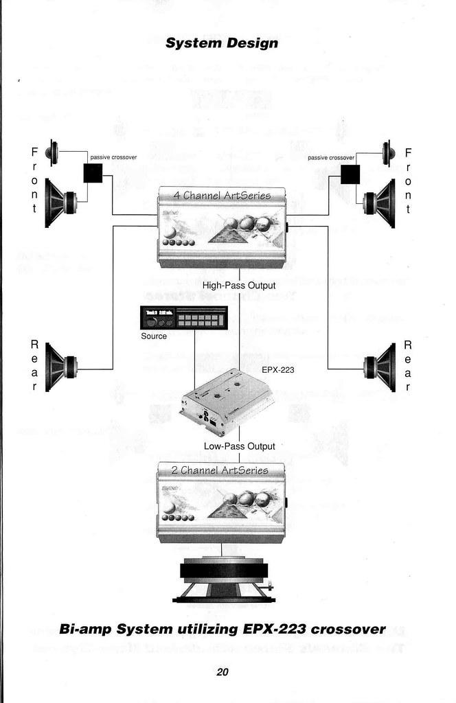 Sub Amp Terminals