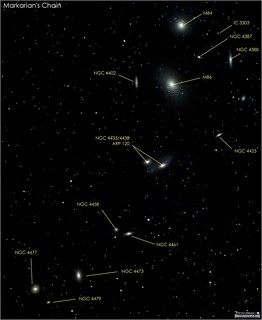 Markarian's Chain of Galaxies in Virgo