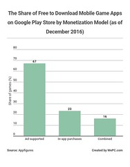monetisation - definition and meaning