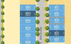 Lot 819, Grandvista Boulevard, Werribee VIC