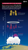 Storm hunter infographics (europeanspaceagency) Tags: esa europeanspaceagency space universe cosmos spacescience science spacetechnology tech technology earthfromspace observingtheearth earthobservation infographics infographic asim iss internationalspacestation atmosphere atmospherespaceinteractionsmonitor gammaray xray detector thunderstorms thunder storm clouds weather graphicdesign blue jets elves sprites electronpositron beam electronpositronbeam