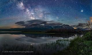 The Milky Way over Maskinonge