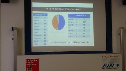 Polyglot Gathering stats