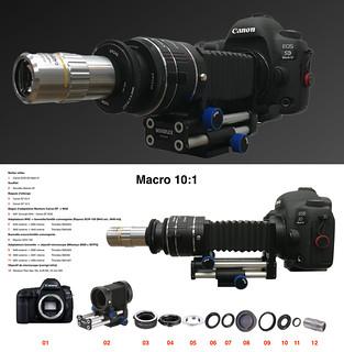 Montage Mitutoyo 10x + raynox DCR-250 + soufflet