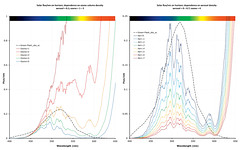 Modelling the green flash spectrum: the green band (The^Bob) Tags: spectrum model data jakobsen comparison greenflash telluric ozone oxygen absorption sunset twilight
