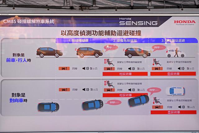 Honda Sensing-42