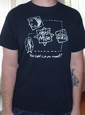 #2998A Modest Mouse - Blue Cadet-3 Do You Connect (Minor Thread) Tags: minorthread tshirtwars tshirt shirt vintage rock concert tour merch black indie alternative punk modestmouse glacialpace bluecadet3doyouconnect 1994 krecords olympia wa