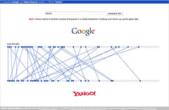 Comparing Google and Yahoo! Search Results