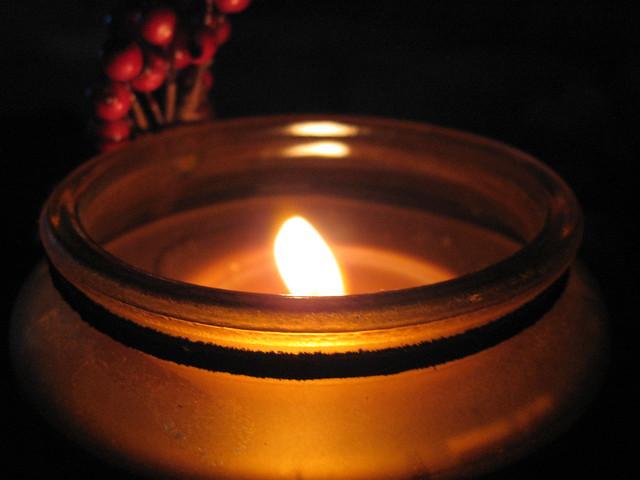 Candle Close