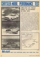 Chrysler-Mobil 1967 (Runabout63) Tags: chrysler mobil oil valiant imp