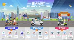 A Day in a life of a Smart Family in Taipei Infographic (lemongraphic) Tags: poster board bill billboard wall blank ad space display white frame interior placard indoor advertisement passage advertise media sign bright commercial corridor marketing hall modern signboard panel city inside empty banner background advertising paper mockup metro subway business template airport underground canvas station light street stop front big