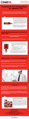 Fire Protection Company New York -Infographic (chase_fire) Tags: fire protection company new york