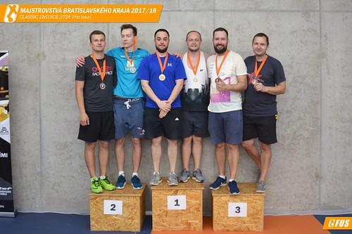 Championships of Region Bratislava_32202842_10155717364153737_7200060446047469568_o