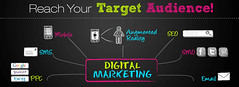 Social Media Marketing (technologyspices) Tags: digitalmarketing digitalmarketingcompany seo smm socialmediamarketing ppc