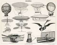 Air Navigation (1897) from the German series, Meyers Konversations Lexikon, a vintage collection of early flying machines including air balloons, airships, airplanes and more. Digitally enhanced from our own original antique plate. (Free Public Domain Illustrations by rawpixel) Tags: otherkeywords tags air airballoon airnavigation airplane airship antique arrangement art artwork assorted assortment aviation aviator balloon cc0 collection design dirigible display drawing early equipment era flight fly flying illustrated illustration konversations lexikon lithograph machine mechanisim meyers meyerskonversationslexikon mix model navigation old painting plane plate print publicdomain retro set transport transportation victorian victorianera vintage wing wings