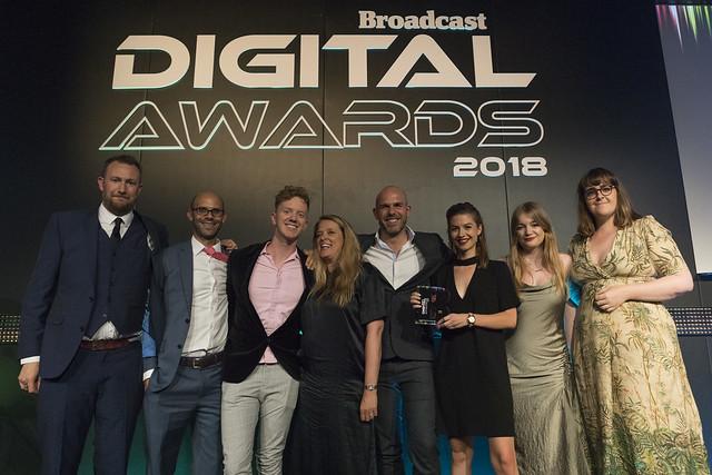 Best Digital Support for Strand, Channel or Genre
