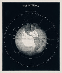 Definitions (1851), an antique celestial astronomical chart of planet earth with a concept of definition of a planet. Digitally enhanced from our own original plate. (Free Public Domain Illustrations by rawpixel) Tags: 1851 otherkeywords tags usa antique astral astrology astronomical astronomy atlas cc0 celestial chart cosmology cosmos crescent dark definition definitions drawing earth eclipse graphic illustrated illustration lithograph newyork old orbit orbiting planet plate print printed publicdomain retro rotation science scientific scope smith solar solarsystem system view vintage