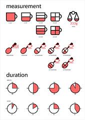 MEASUREMENT & DURATION (macro girl) Tags: cooking recipe elements pete symbols wordless