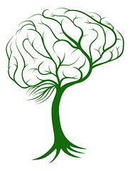 green-braintree (mghresearchinstitute) Tags: brain tree knowledge mind root icon learn learning education green innovative concept illustrated teach keywords innovation roots creative medical exercise growth nature psychology illustration reading graphic idea abstract clipart design eco environmental genius grow growing inspiration inspire intelligence intelligent invention logo mental plant psychoanalysis science shape teaching understanding wisdom