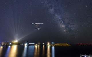 total lunar eclipse, mars, and milkyway!