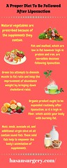 A Proper Diet To Be Followed After Liposuction (Hasan Surgery) Tags: liposuction dubai best in vaser cosmetic clinic
