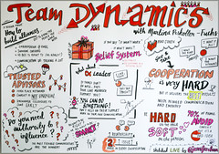 Team Dynamics - how to influence without having authority?