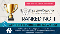 See Civil Services Coaching center in Hyderabad.. the ranking of coaching center is based on students review. You can start your exam preparation with the best coaching center in Hyderabad. (jiteshoureducation9) Tags: see civil services coaching center hyderabad ranking is based students review you can start your exam preparation with best