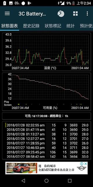 Zenfone Max Pro M1 5000mAh 大電量使用心得 - 38