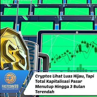 Cryptos Lihat Luas Hijau, Tapi Total Kapitalisasi Pasar Menutup Hingga 3 Bulan Terendah