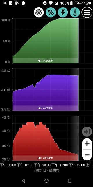Zenfone Max Pro M1 5000mAh 大電量使用心得 - 46