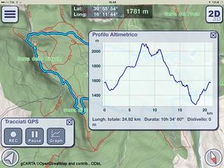 30/04/18 - Escursione Serra d. Ciavole, Cima Sud-Serra d. Ciavole cima nord-Serretta della Porticella-Serra di Crispo-Santuario Maria SS. del Pollino - Altimetria