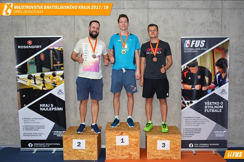 Championships of Region Bratislava_32116600_10155717392588737_2774169954021277696_o
