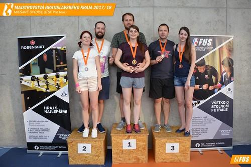 Championships of Region Bratislava_32149022_10155717390038737_4074855951566372864_o
