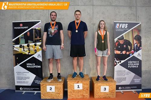 Championships of Region Bratislava_32190879_10155717382763737_4568216126143594496_o