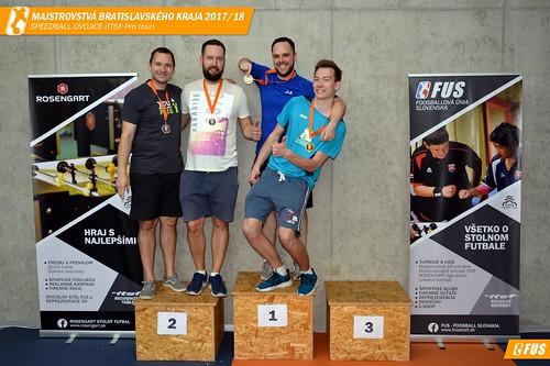 Championships of Region Bratislava_32186202_10155717390693737_4532611130727596032_o