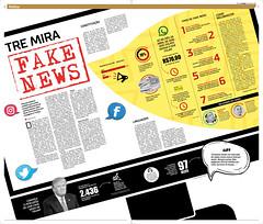 Fake News (adyelvieira91) Tags: designeditorial design graphicdesign designgráfico newspaper emtempo fakenews política trump