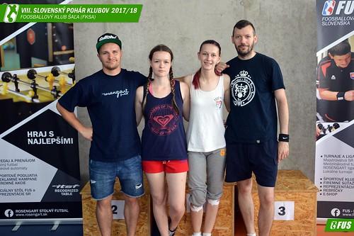 Championships of Region Bratislava_32130419_10155717352423737_5154096729569624064_o