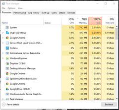 Fix High Disk Usage on Windows 10 (wintechlab - A simply Windows 10 Blog...) Tags: high disk usage windows 10 april 2018 update windows10version1803 windows10