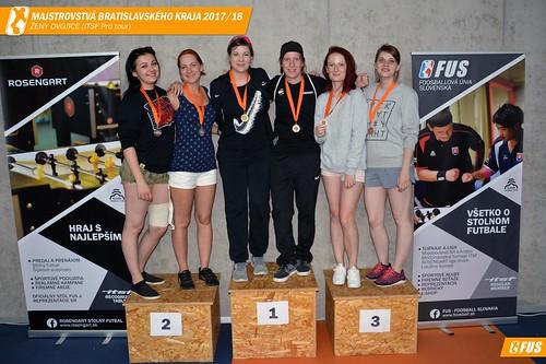 Championships of Region Bratislava_32191661_10155717391248737_5790538495458017280_o