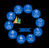 Microsoft Dynamics AX Pricing - Korcomptenz (korcomptenz) Tags: microsoft dynamics ax services microsoftdynamicsaxservices microsoftdynamicsaxsolutions dynamicsaxupgradetodynamics365 dynamicsaxperformancetuning dynamicsaxsolutions dynamicsaxpartners microsoftaxerp