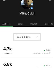 Yaas more streams on @spotify means more 💰 💰 💰 💰 💰 💰 💰 and it don't stop #mistacalii if it don't make dollars it don't make sense #follow #f4f #followme #followforfollow #follow4follow #teamfo (black god zilla) Tags: yaas more streams spotify means 💰 it dont stop mistacalii if make dollars sense follow f4f followme followforfollow follow4follow teamfollowback followher followbackteam followhim followall followalways followback ifollowback ialwaysfollowback pleasefollow follows follower following fslc followshoutoutlikecomment