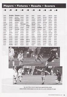 Dumbarton vs East Fife - 2003 - Page 15