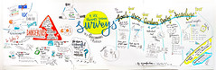 Surveys: a UX therapy session