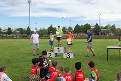 UBS Kids Cup 2018