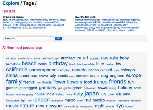 Flickr Tag Cloud- All Users