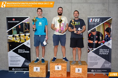 Championships of Region Bratislava_32169394_10155717392778737_4268161674961223680_o