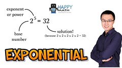 ALGEBRA - Exponential Function - how to learn basic formula (languageleadlove) Tags: mathsgames algebra mathgamesforkids mathwebsites mathpractice mathsonline mathproblems funmathgames 5thgrademath mathsolver 4thgrademath mathisfun mathforkids