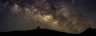 William Herschel Milky Way